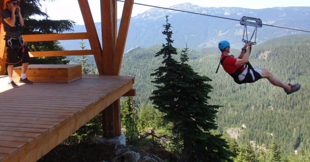 Choose Your Thrill At Whistler From Peak 2 Peak Gondola