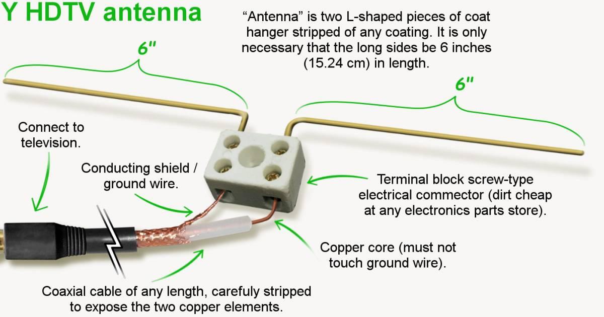 Hd Antenna House Wiring - Wiring Diagram Go on