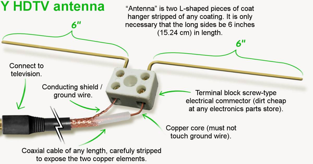 homemade antenna wiring diagram wiring diagrams schematics rh woodmart co How Does AC Wiring Work Split AC System Diagram